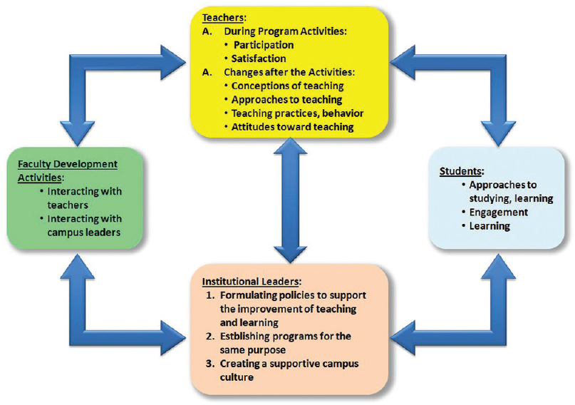 Literature Review On Global Warming - Advantages Of Selecting